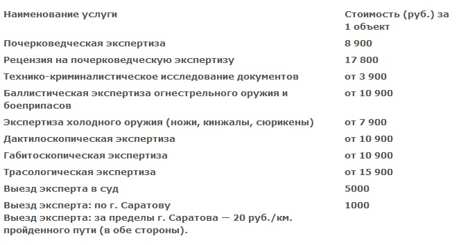 kriminalisticheskaya-ekspertiza-cena